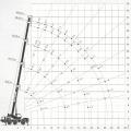 dwig-40-ton-faun-rtf-40-3-95-b